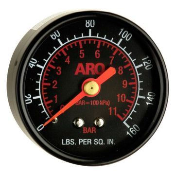 FRL Gauges