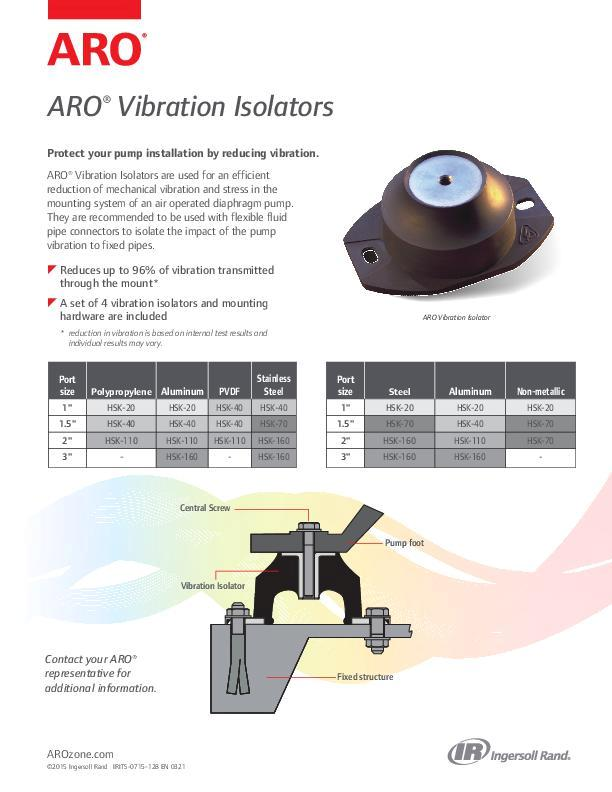 irits-0715-128_vibration-isolator