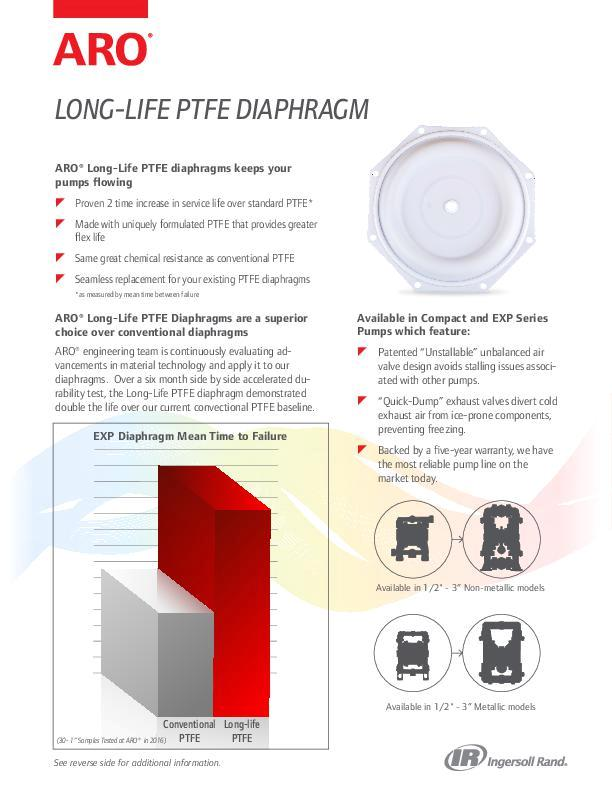 irits-0816-156-EN-long-life-ptfe-flyer