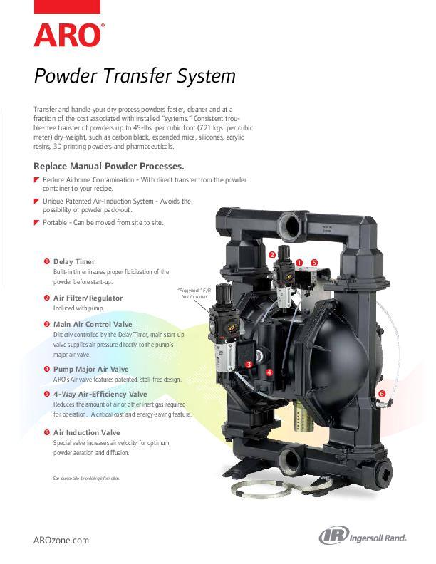 irits-0316-029-en-0517_powdertransfersystem